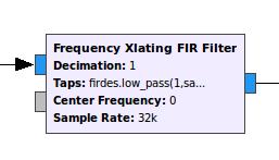 Frequency Xlating FIR Filter